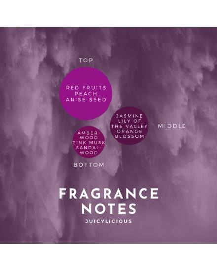 Temptation Juicylicious Eau De Parfum 30ml